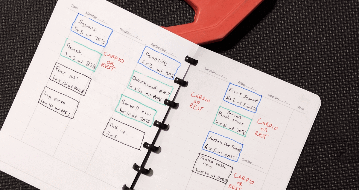 How to make a gym schedule to get strong